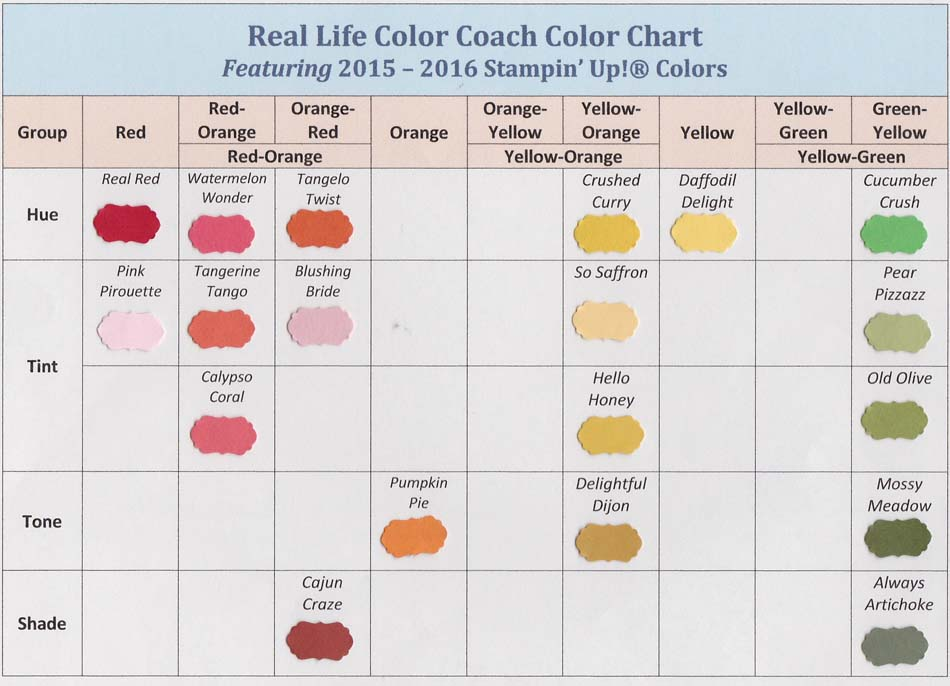 Real Life Color Coach Charts
